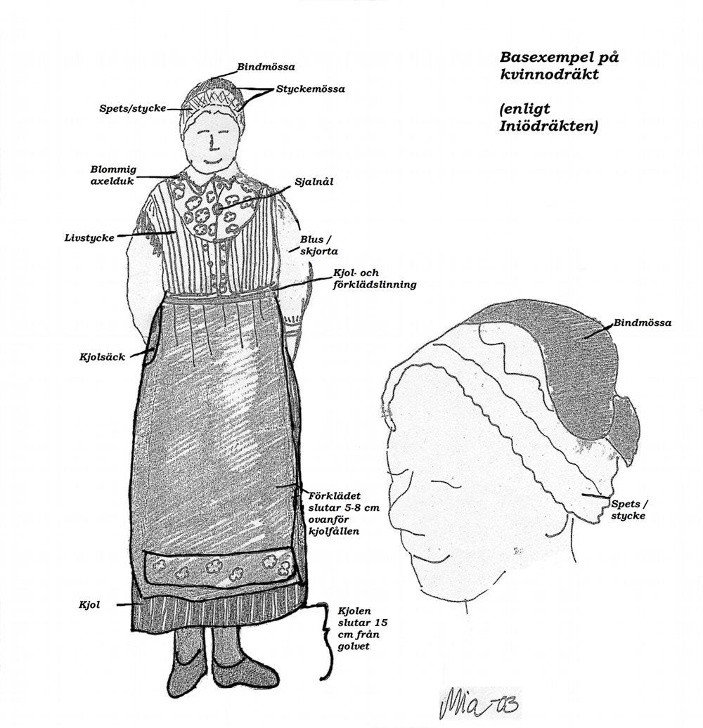 0c3e8536d7aa Till dräkterna hör också höga strumpor och skor. Som ytterplagg kan man  använda sydda tröjor.